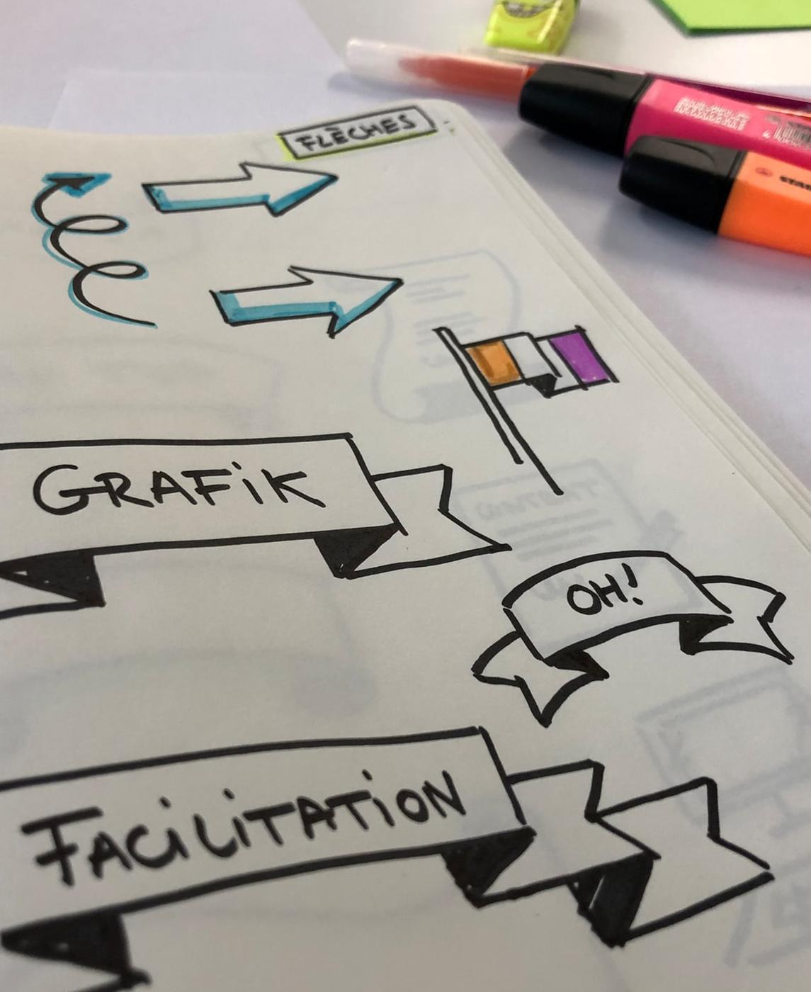 02. Design Gráfico & Comunicação Visual